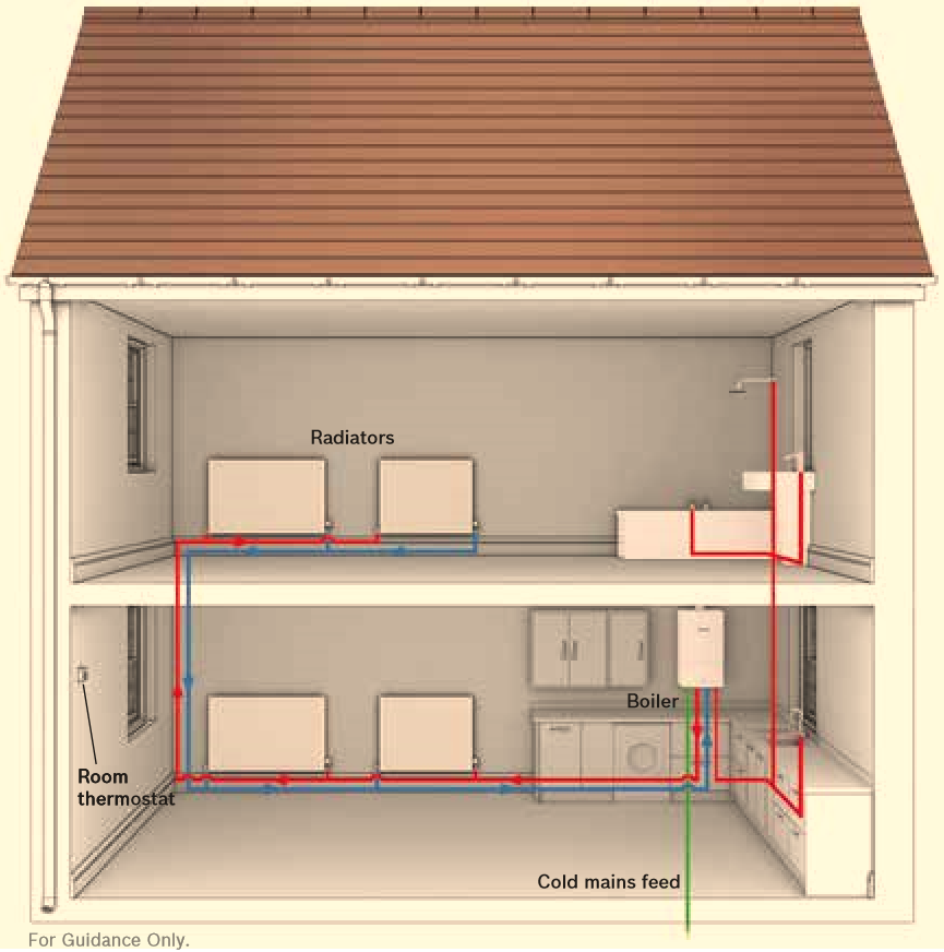 typical-combination-boiler-system